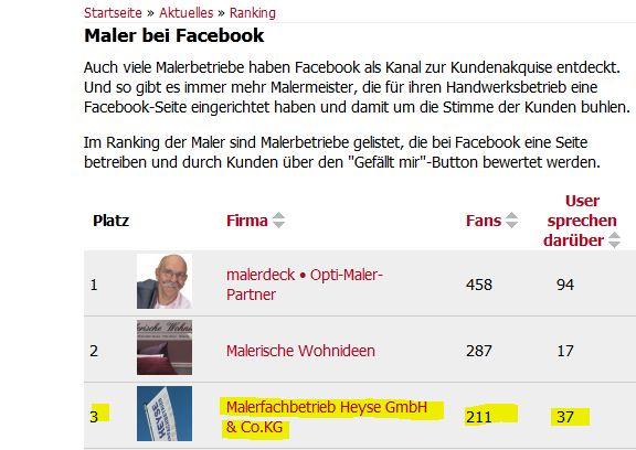 Meistertipp Ranking Facebook