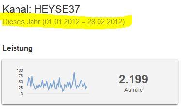 Seitenaufrufe Januar+Februar 2012