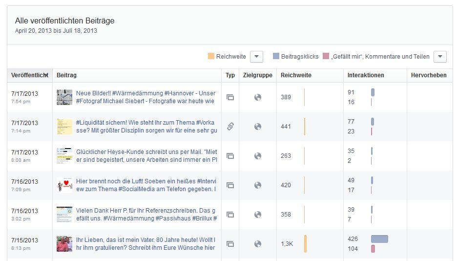 FB Beiträge - Facebook Neue Statistik