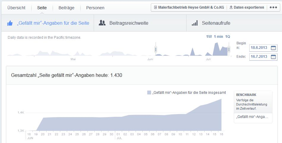 FB Seite -  Facebook Neue Statistik
