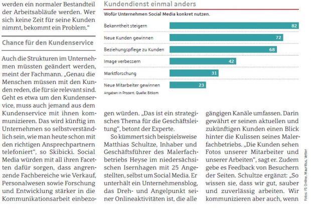 Seite 26  [ Social Media ] PROFITS 5/2013