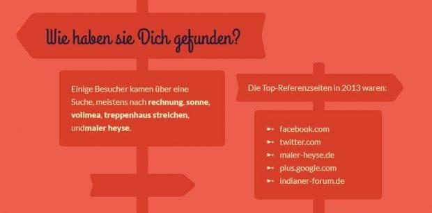 WP-Rückblick 2013 WP4
