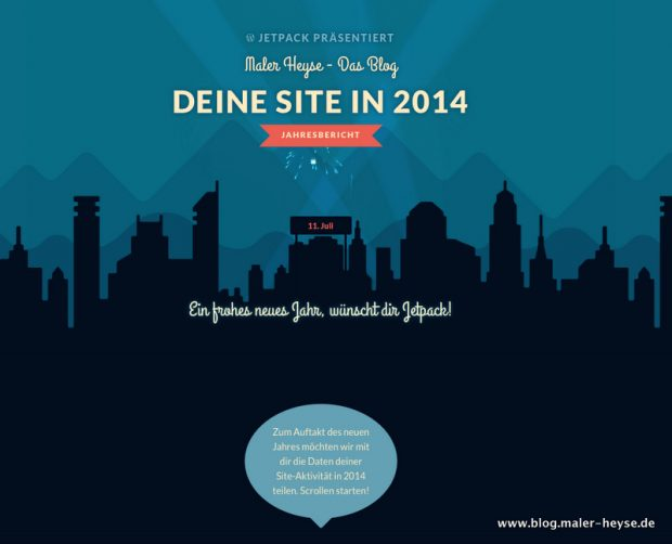 Titelseite Jahresrückblick Jetpack WordPressblog Maler HEYSE
