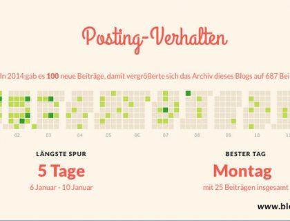 In 2014 gab es 100 neue Beiträge, damit vergrößerte sich das Archiv dieses Blogs auf 687 Beiträge